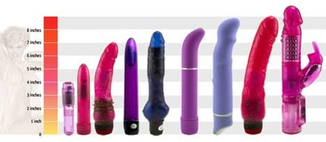 How to Choose a Good Vibrator?